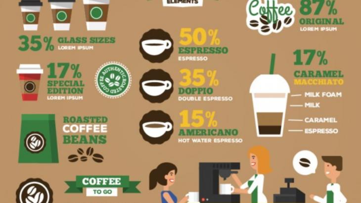 ブロックチェーンを利用したSCM適用事例を徹底解説!具体事例紹介:コーヒー豆のトレーサビリティ(Starbucks)
