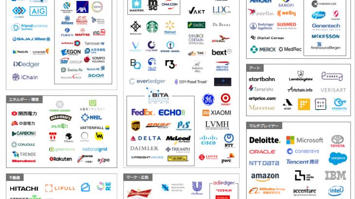 ブロックチェーン業界マップ大公開 ~7つの業界での大手企業まとめ~